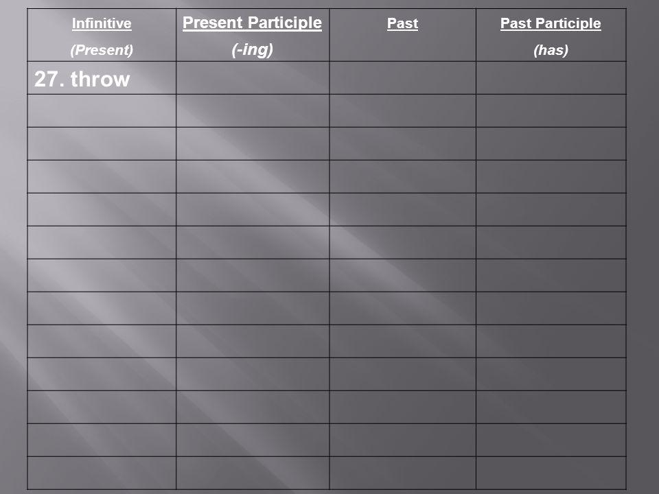 Infinitive Present Participle PastPast Participle (Present) (-ing) (has) 27. throw