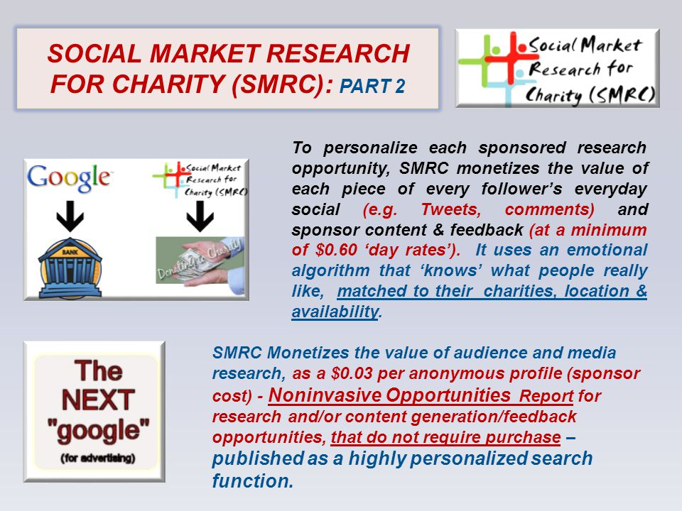 To personalize each sponsored research opportunity, SMRC monetizes the value of each piece of every follower's everyday social (e.g.