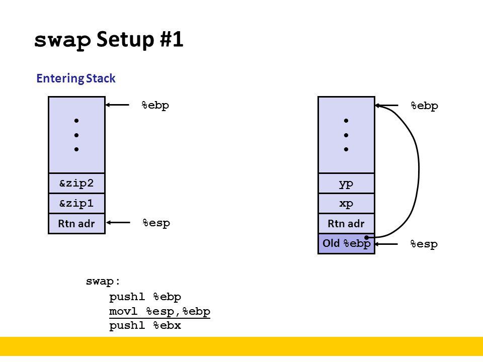 swap Setup #1 swap: pushl %ebp movl %esp,%ebp pushl %ebx &zip2 &zip1 Rtn adr %esp Entering Stack %ebp yp xp Rtn adr Old %ebp %ebp %esp