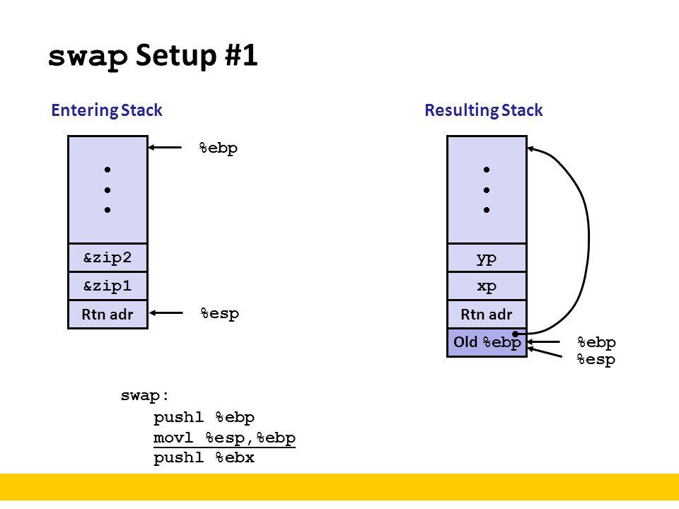 swap Setup #1 swap: pushl %ebp movl %esp,%ebp pushl %ebx &zip2 &zip1 Rtn adr %esp Entering Stack %ebp yp xp Rtn adr Old %ebp %ebp %esp Resulting Stack