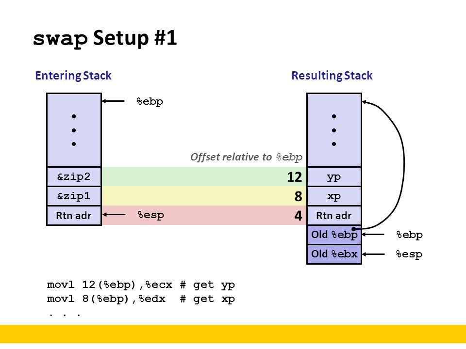 12 8 4 swap Setup #1 &zip2 &zip1 Rtn adr %esp Entering Stack %ebp yp xp Rtn adr Old %ebp %ebp %esp Resulting Stack Old %ebx movl 12(%ebp),%ecx # get y