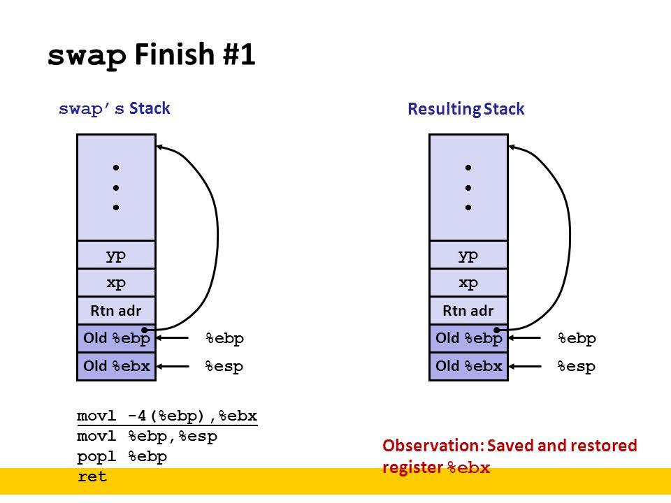 swap Finish #1 yp xp Rtn adr Old %ebp %ebp %esp swap's Stack Old %ebx movl -4(%ebp),%ebx movl %ebp,%esp popl %ebp ret yp xp Rtn adr Old %ebp %ebp %esp