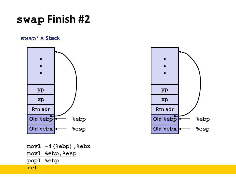 swap Finish #2 yp xp Rtn adr Old %ebp %ebp %esp swap's Stack Old %ebx movl -4(%ebp),%ebx movl %ebp,%esp popl %ebp ret yp xp Rtn adr Old %ebp %ebp %esp