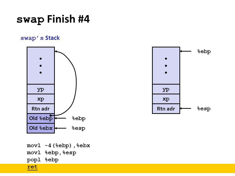 swap Finish #4 yp xp Rtn adr Old %ebp %ebp %esp swap's Stack Old %ebx movl -4(%ebp),%ebx movl %ebp,%esp popl %ebp ret yp xp Rtn adr %ebp %esp