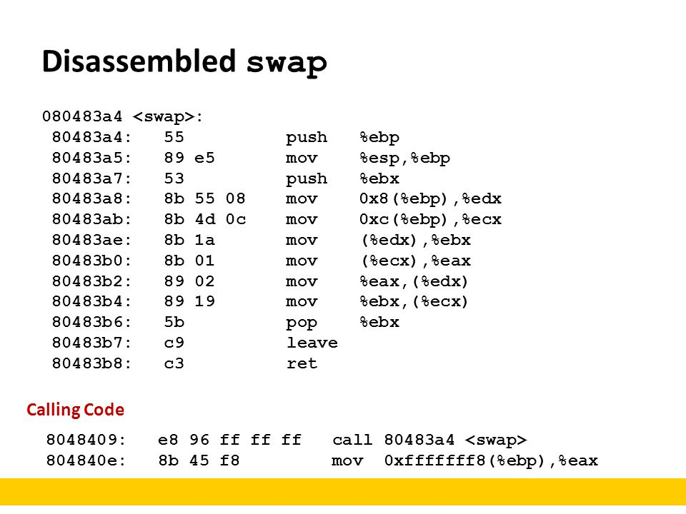 Disassembled swap 080483a4 : 80483a4: 55 push %ebp 80483a5: 89 e5 mov %esp,%ebp 80483a7: 53 push %ebx 80483a8: 8b 55 08 mov 0x8(%ebp),%edx 80483ab: 8b