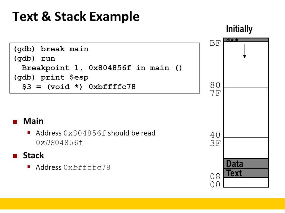 Text & Stack Example (gdb) break main (gdb) run Breakpoint 1, 0x804856f in main () (gdb) print $esp $3 = (void *) 0xbffffc78 Main  Address 0x804856f