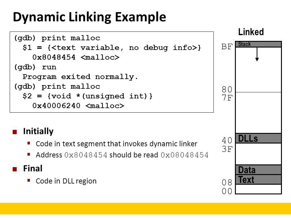 Dynamic Linking Example (gdb) print malloc $1 = { } 0x8048454 (gdb) run Program exited normally. (gdb) print malloc $2 = {void *(unsigned int)} 0x4000