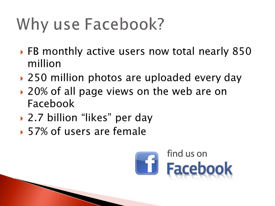  FB monthly active users now total nearly 850 million  250 million photos are uploaded every day  20% of all page views on the web are on Facebook