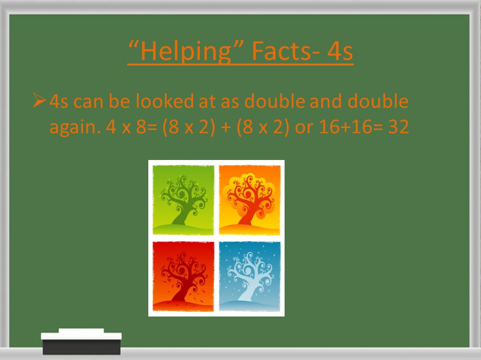 """""""Helping"""" Facts- 4s  4s can be looked at as double and double again. 4 x 8= (8 x 2) + (8 x 2) or 16+16= 32"""