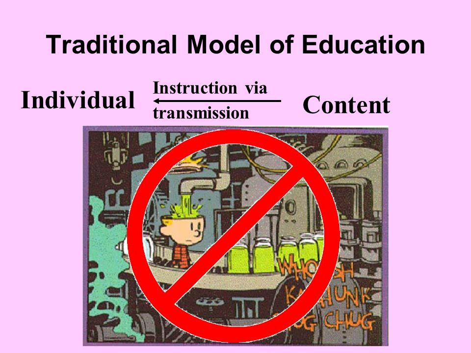 Traditional Model of Education Instruction via transmission Individual Content