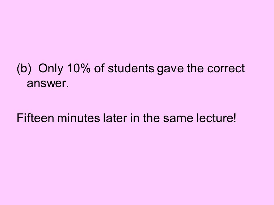 (b) Only 10% of students gave the correct answer. Fifteen minutes later in the same lecture!