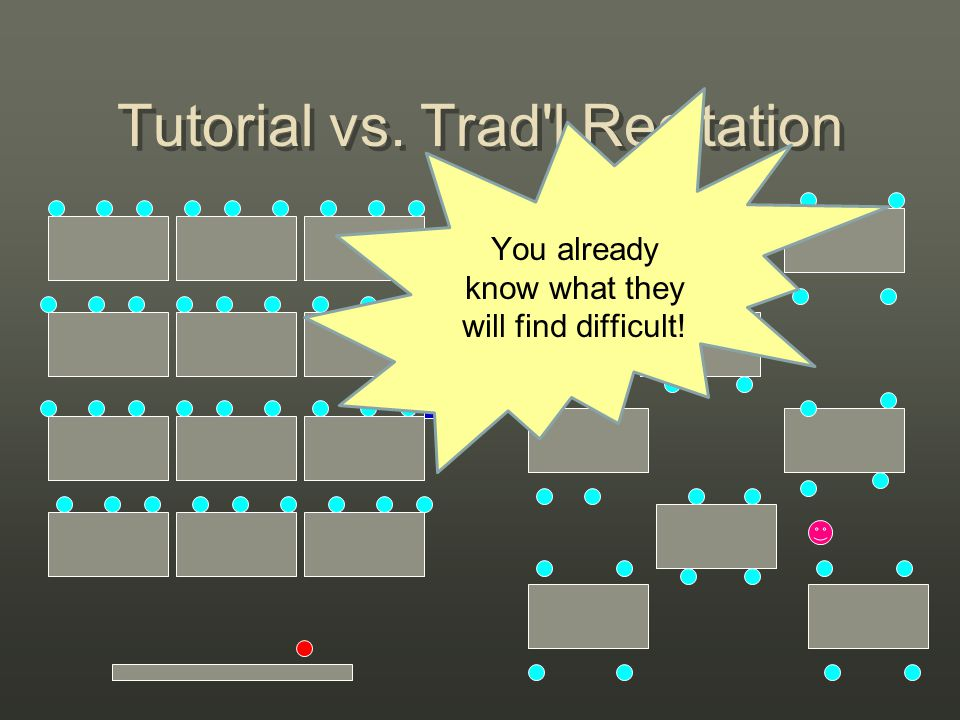 Tutorial vs. Trad l Recitation You already know what they will find difficult!