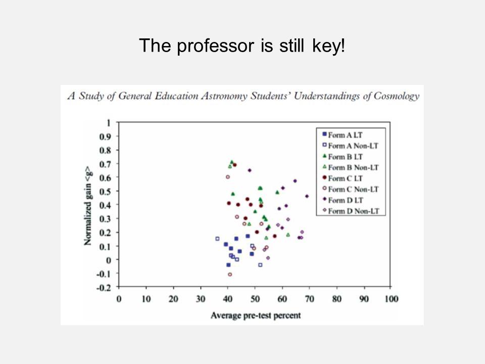 The professor is still key!