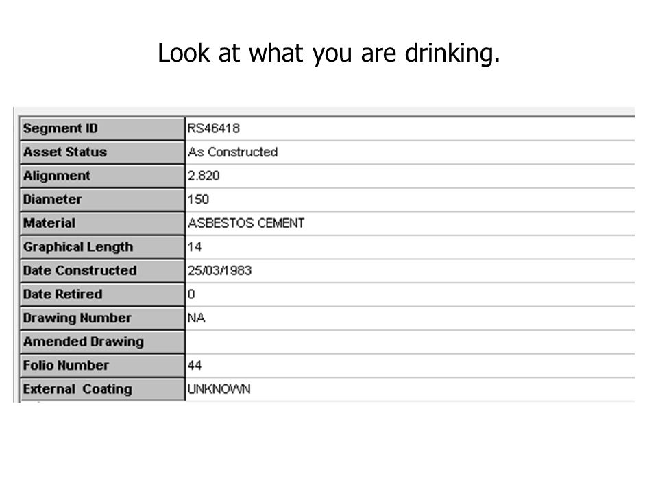 Look at what you are drinking.
