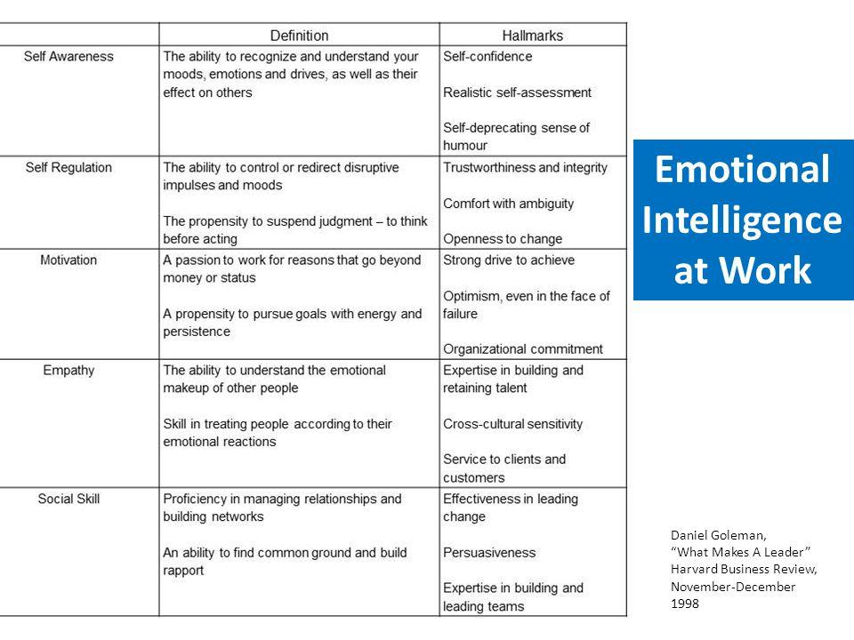 "Daniel Goleman, ""What Makes A Leader"" Harvard Business Review, November-December 1998 Emotional Intelligence at Work"