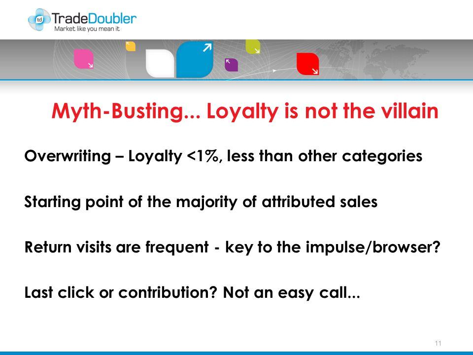 11 Myth-Busting...