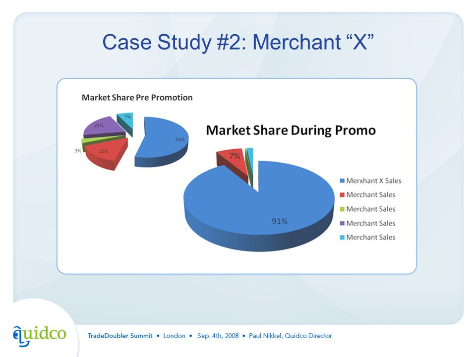 Case Study #2: Merchant X
