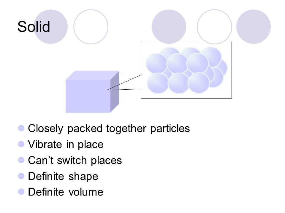 Solid Closely packed together particles Vibrate in place Can't switch places Definite shape Definite volume