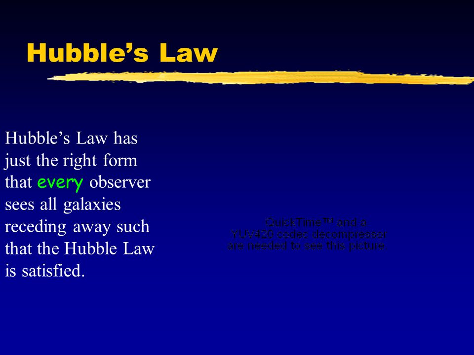 Hubble's Law Hubble's Law has just the right form that every observer sees all galaxies receding away such that the Hubble Law is satisfied.