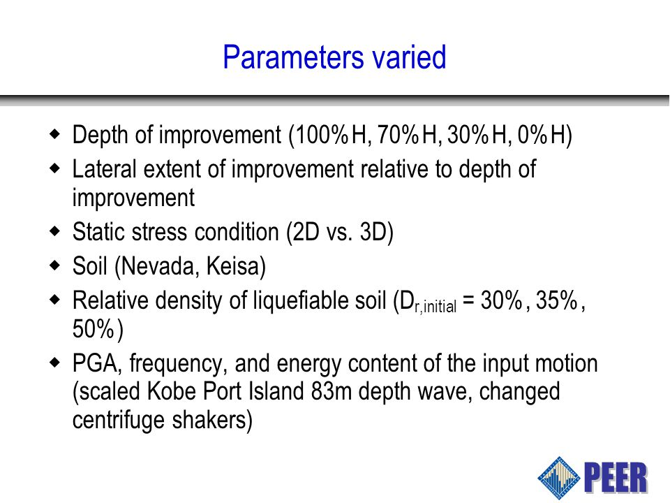 Parameters varied  Depth of improvement (100%H, 70%H, 30%H, 0%H)  Lateral extent of improvement relative to depth of improvement  Static stress condition (2D vs.