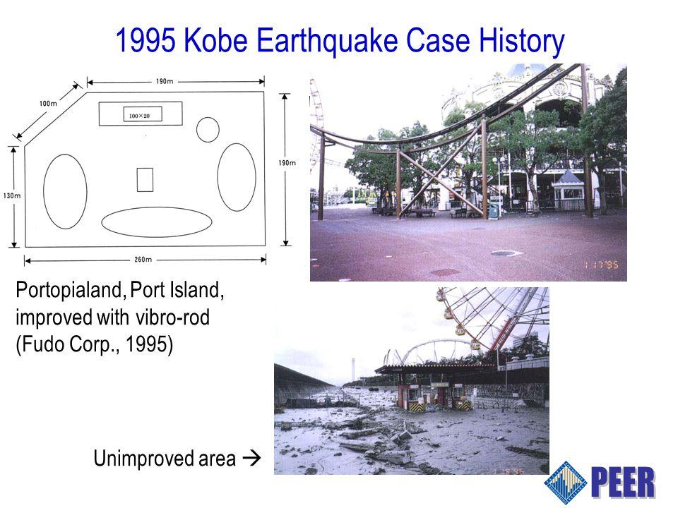 1995 Kobe Earthquake Case History Portopialand, Port Island, improved with vibro-rod (Fudo Corp., 1995) Unimproved area 