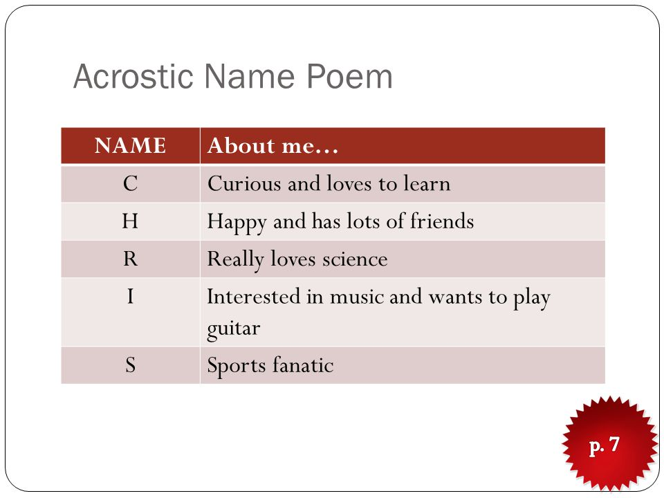 Acrostic Name Poem NAMEAbout me… CCurious and loves to learn HHappy and has lots of friends RReally loves science IInterested in music and wants to play guitar SSports fanatic