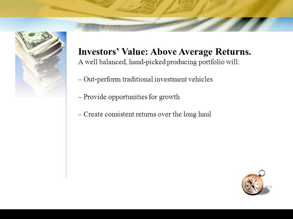 Investors' Value: Above Average Returns.