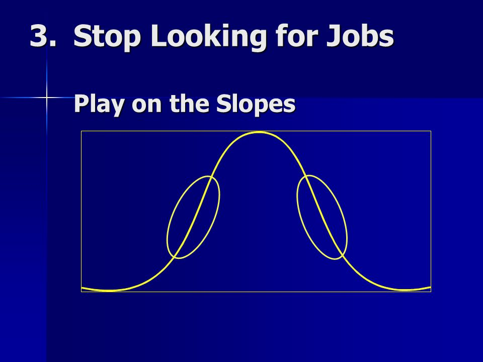 3.Stop Looking for Jobs Play on the Slopes