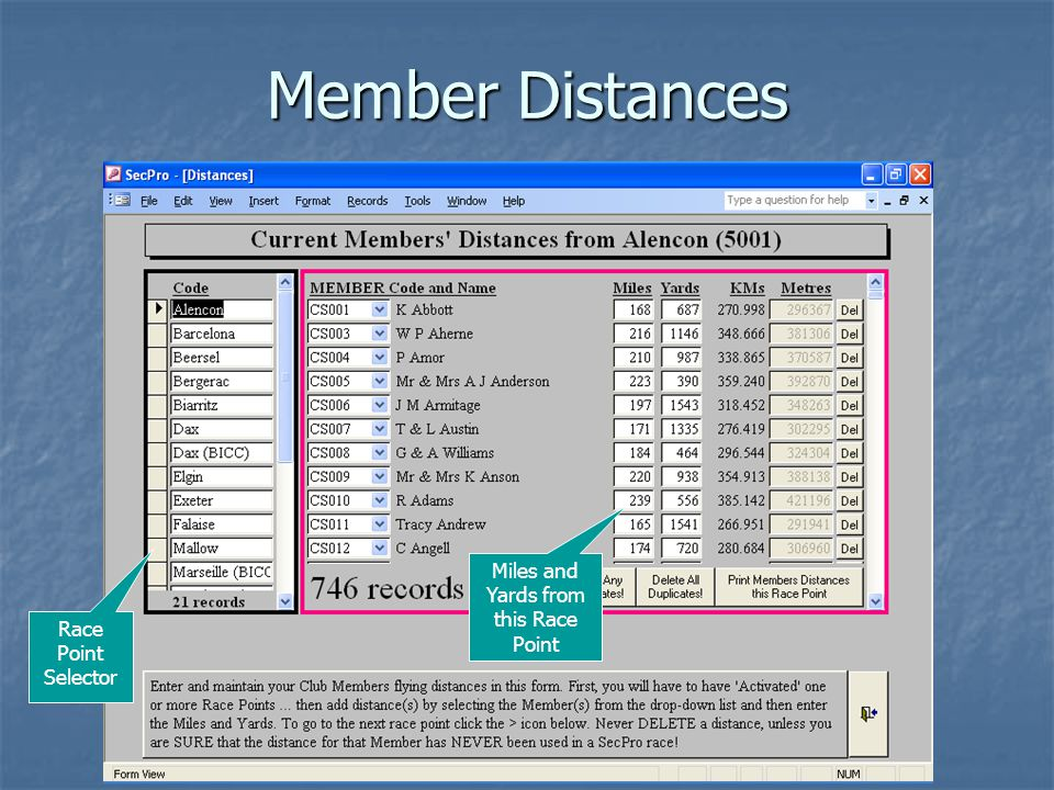 Member Distances Miles and Yards from this Race Point Race Point Selector