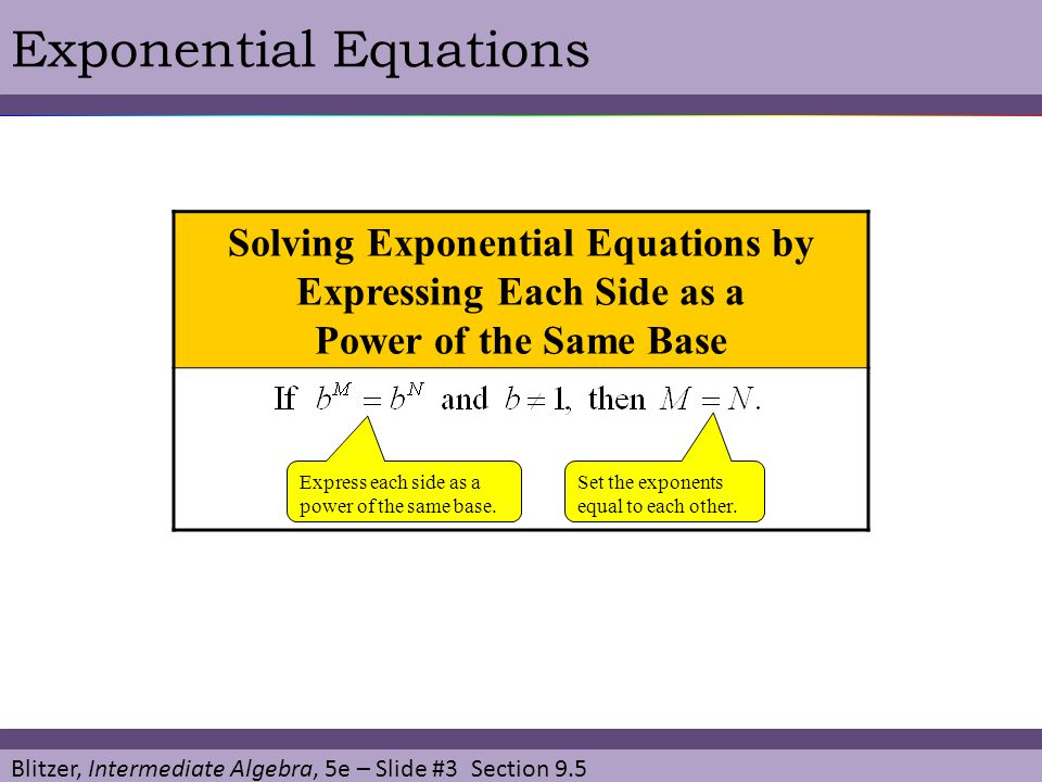 Blitzer, Intermediate Algebra, 5e – Slide #3 Section 9.5 Exponential Equations Solving Exponential Equations by Expressing Each Side as a Power of the