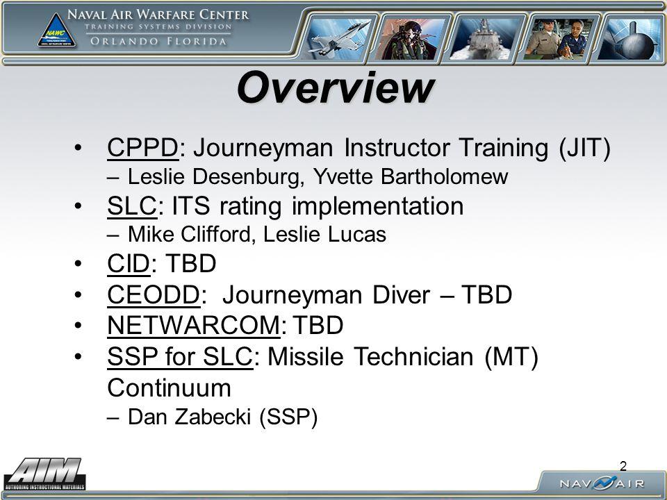2 Overview CPPD: Journeyman Instructor Training (JIT) –Leslie Desenburg, Yvette Bartholomew SLC: ITS rating implementation –Mike Clifford, Leslie Lucas CID: TBD CEODD: Journeyman Diver – TBD NETWARCOM: TBD SSP for SLC: Missile Technician (MT) Continuum –Dan Zabecki (SSP)