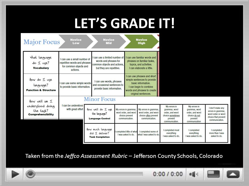 LET'S GRADE IT! Taken from the Jeffco Assessment Rubric – Jefferson County Schools, Colorado