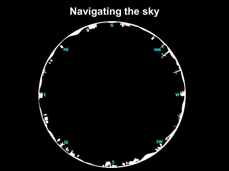 Navigating the sky