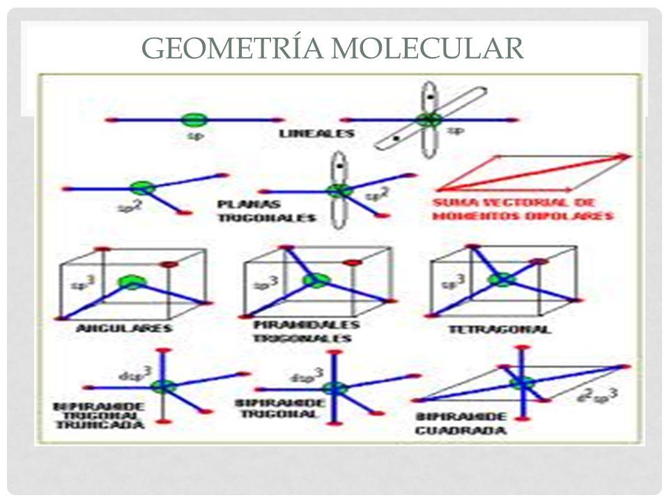 Es el ordenamiento tridimensional de los átomos o iones en las moléculas o redes cristalinas.