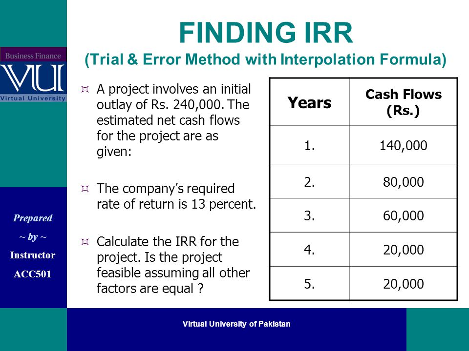 Prepared ~ by ~ Instructor ACC501 Virtual University of Pakistan FINDING IRR (Trial & Error Method with Interpolation Formula)  A project involves an initial outlay of Rs.