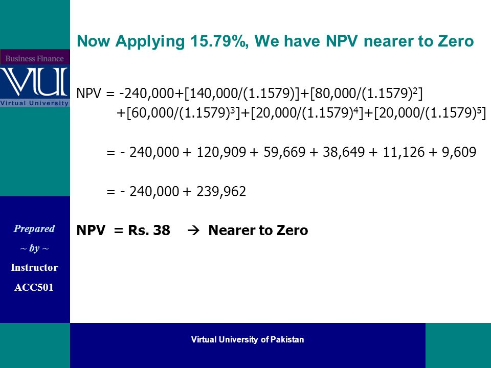 Prepared ~ by ~ Instructor ACC501 Virtual University of Pakistan Now Applying 15.79%, We have NPV nearer to Zero NPV = -240,000+[140,000/(1.1579)]+[80,000/(1.1579) 2 ] +[60,000/(1.1579) 3 ]+[20,000/(1.1579) 4 ]+[20,000/(1.1579) 5 ] = - 240,000 + 120,909 + 59,669 + 38,649 + 11,126 + 9,609 = - 240,000 + 239,962 NPV = Rs.