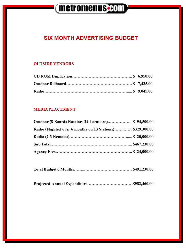 SIX MONTHADVERTISING BUDGET SIX MONTH ADVERTISING BUDGET OUTSIDE VENDORS CD ROM Duplication……………………………………..$ 6,950.00 Outdoor Billboard…………………………………………$ 7,435.00 Radio…………………………………………………….....$ 9,045.00 MEDIA PLACEMENT Outdoor (8 Boards Rotators 24 Locations).……………..$ 94,500.00 Radio (Flighted over 6 months on 13 Stations)…….……$329,300.00 Radio (2-3 Remotes)…………………………………….....$ 20,000.00 Sub Total…………………………………………………...$467,230.00 Agency Fees………………………………………………..$ 24,000.00 Total Budget 6 Months……...…………………………….$491,230.00 Projected Annual Expenditure……………………………$982,460.00