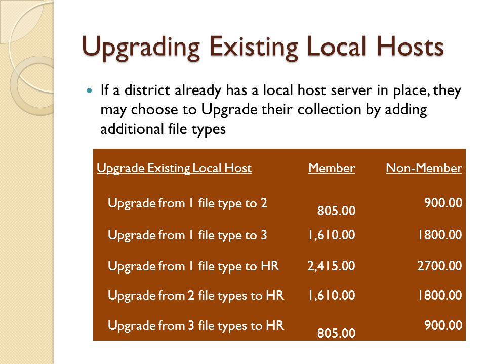 Upgrading Existing Local Hosts If a district already has a local host server in place, they may choose to Upgrade their collection by adding additiona