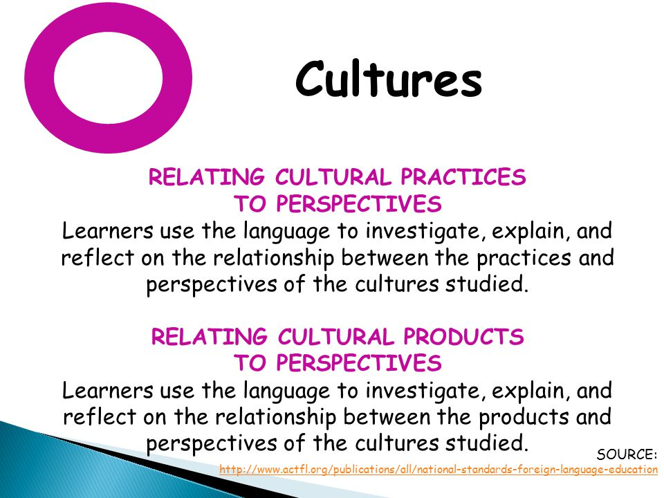 Cultures RELATING CULTURAL PRACTICES TO PERSPECTIVES Learners use the language to investigate, explain, and reflect on the relationship between the pr