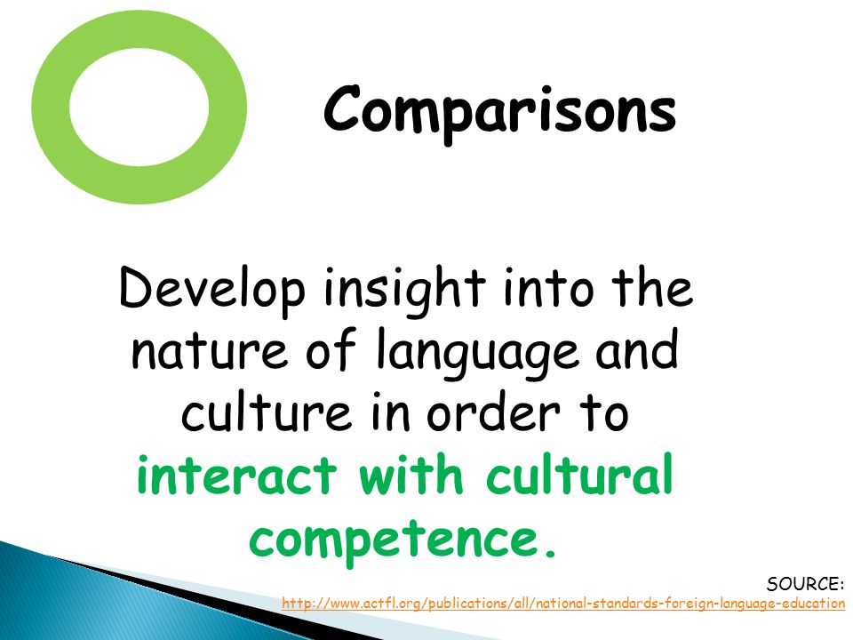 Comparisons Develop insight into the nature of language and culture in order to interact with cultural competence. SOURCE: http://www.actfl.org/public