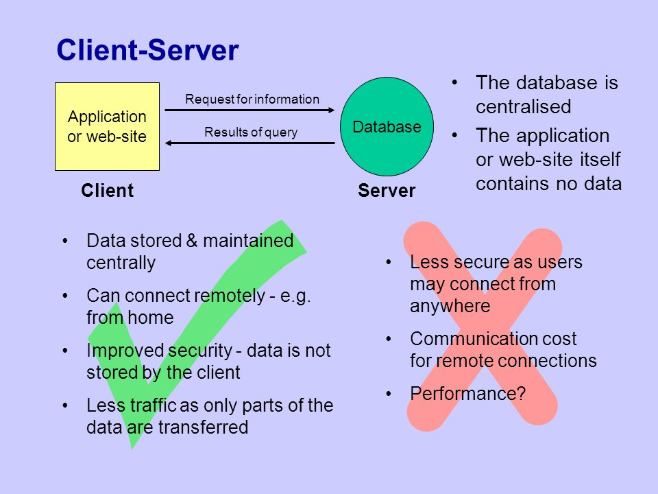 Client-Server Database Server Application or web-site Client Request for information Results of query The database is centralised The application or web-site itself contains no data Data stored & maintained centrally Can connect remotely - e.g.