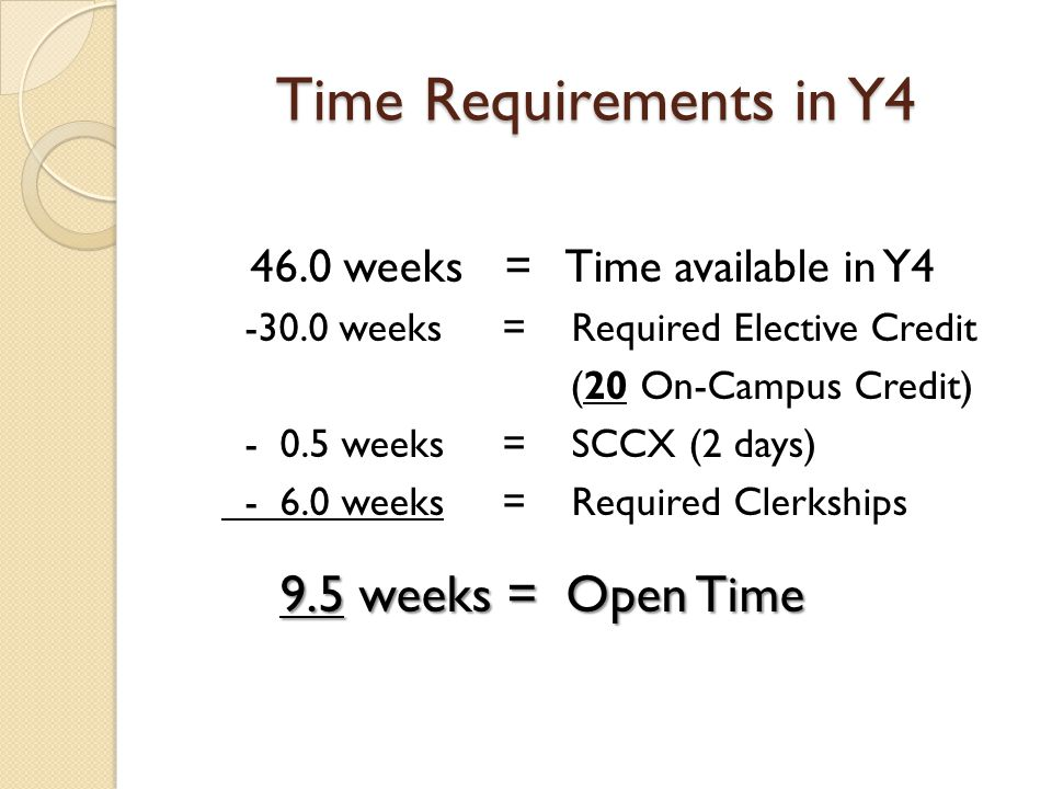 Time Requirements in Y4 46.0 weeks = Time available in Y4 -30.0 weeks = Required Elective Credit (20 On-Campus Credit) - 0.5 weeks = SCCX (2 days) - 6.0 weeks = Required Clerkships 9.5 weeks = Open Time