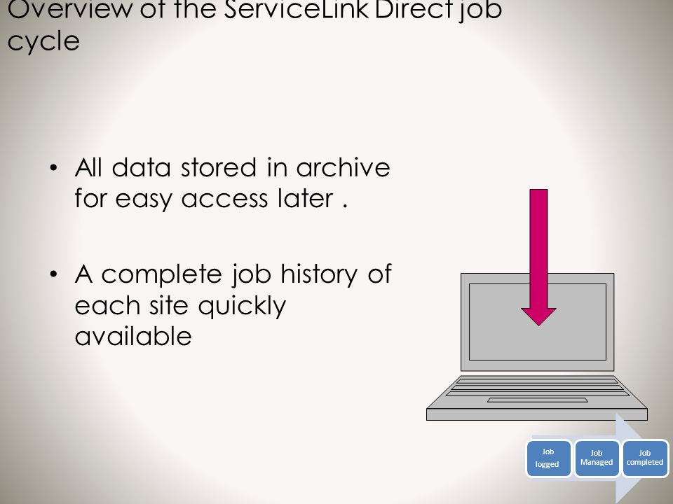 Overview of the ServiceLink Direct job cycle All data stored in archive for easy access later.