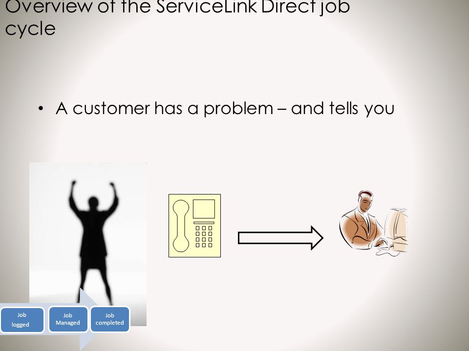 Overview of the ServiceLink Direct job cycle A customer has a problem – and tells you Job logged Job Managed Job completed