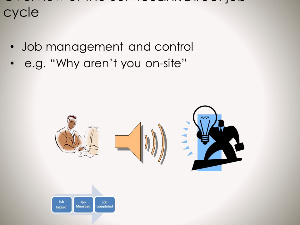 Job management and control e.g.