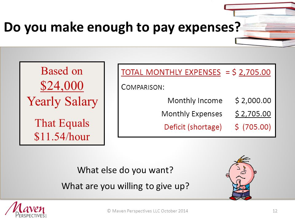 Do you make enough to pay expenses? 12 Based on $24,000 Yearly Salary That Equals $11.54/hour TOTAL MONTHLY EXPENSES = $ 2,705.00 C OMPARISON : Monthl