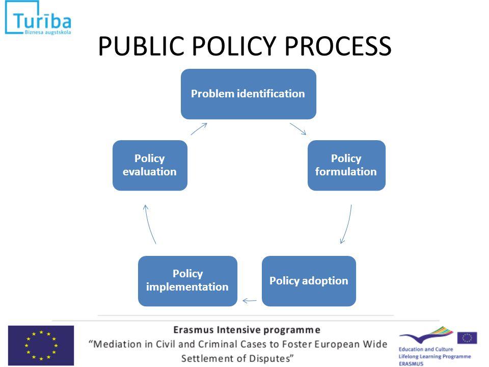 Deliberative processes – engagement of civil society 1.