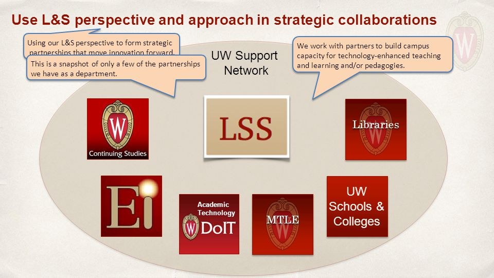 DIYConsulting Design & Prototype Partner with instructors to implement creative and scalable teaching & learning innovations Online Learning   Blended Learning   Web Tools   Media Services Custom Design Development This represents the continuum of support available on the UW campus.