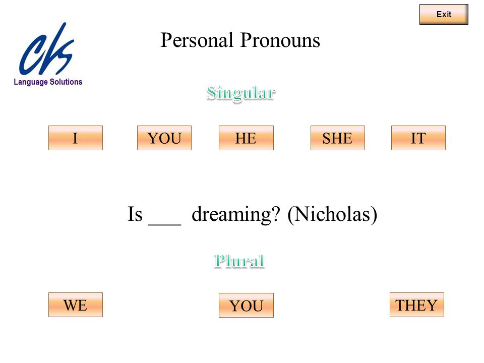 Are ___ taking the quiz? Yes, I am. Exit IT WE SHE Personal Pronouns YOU HEI THEY