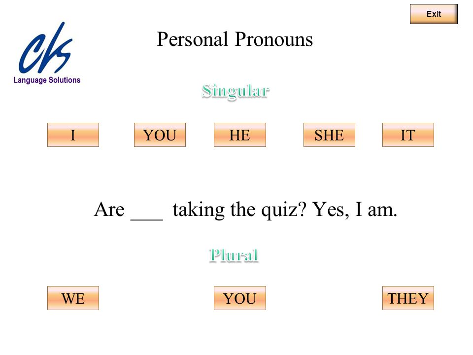 How do __ make a Hot Dog? (only you) Exit IT WE SHE THEY Personal Pronouns YOU HEI